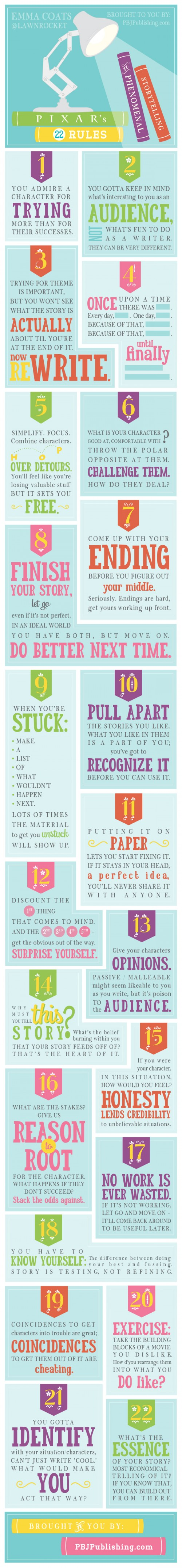 Pixar-22-rules-to-phenomenal-storytelling1-e1341853885426